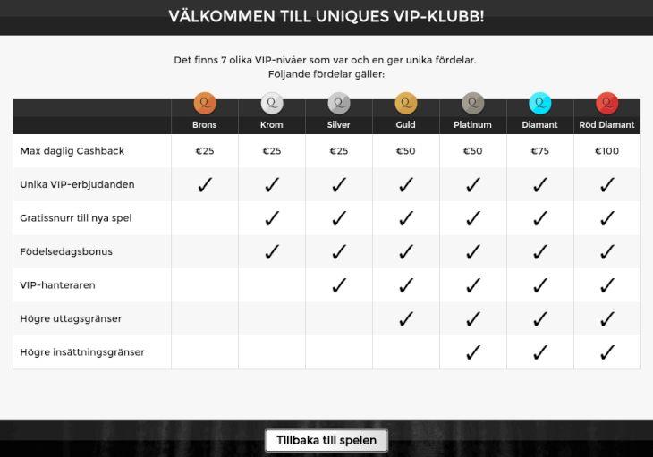 UNIQUES VIP-KLUBB!