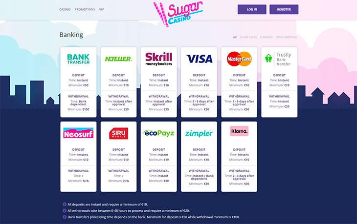 SugarCasino insättningar respektive uttag